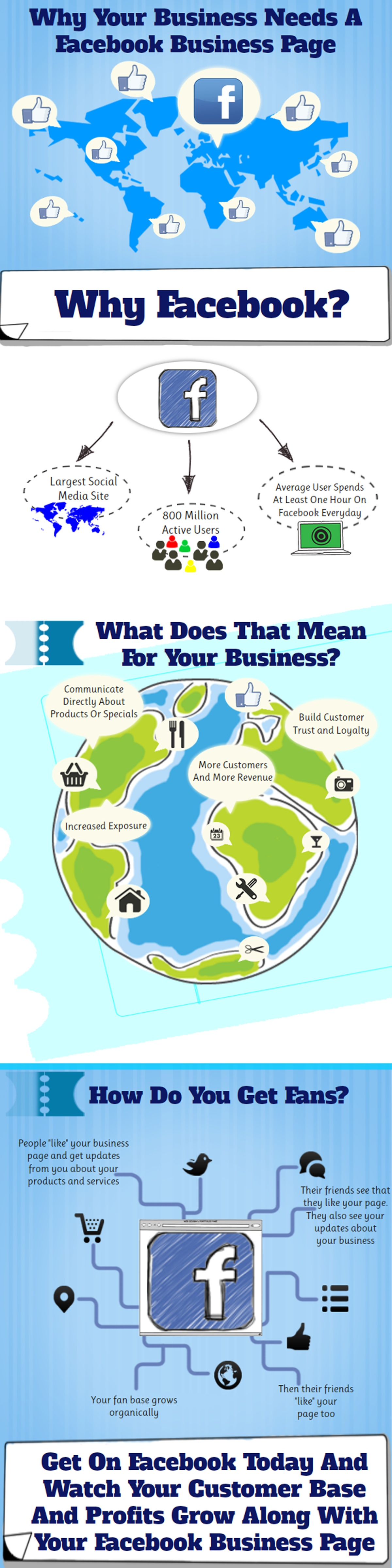 Create A Facebook Business Page Infographic
