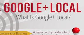 Google + Local Marketing