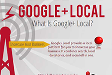 Marketing With Google+ Local Infographic