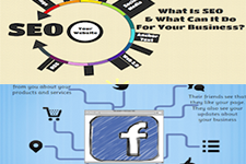 Online Marketing Information Graphics