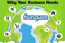 Using Foursquare For Business Infographic